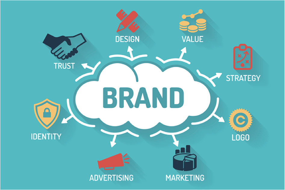 Things You Need to Know Before Building Brand Awareness